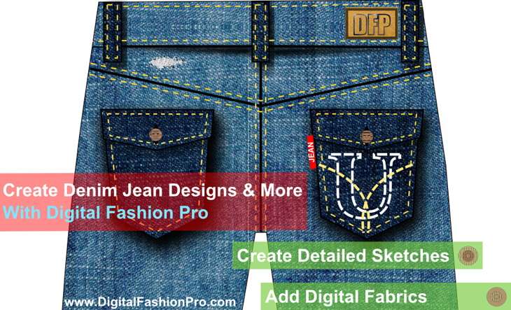 How to start a jean line and a clothing line inforgraphic