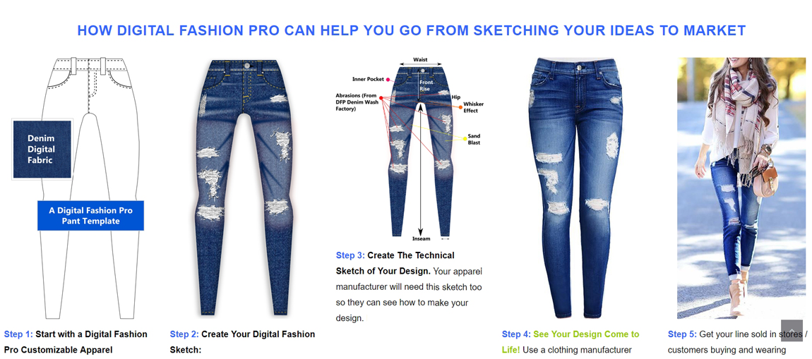Clothing/Fashion Design Templates | Spec Sheet, Clothing ...
