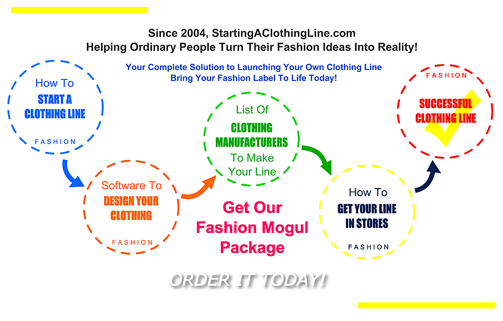 How to Start a Clothing Line - Fashion Design Software to Design Your Own Clothing